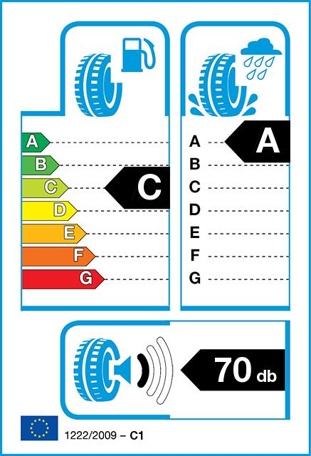 tyre-label